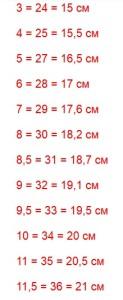 Как определить детский размер на алиэкспресс