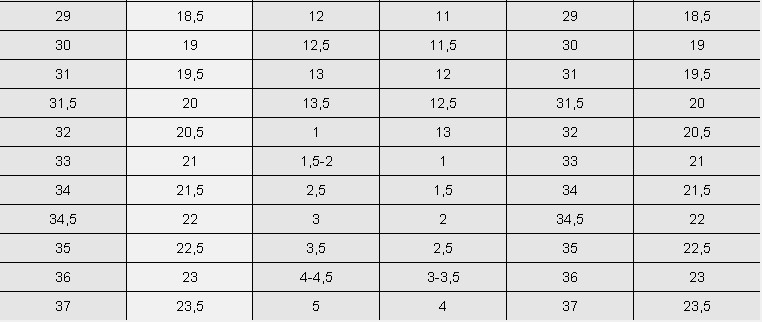 Детский размер обуви на алиэкспресс таблица