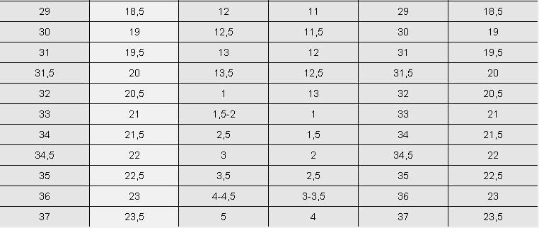 Как определить обувь размер сша на русский на алиэкспресс