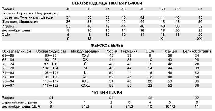 М Размер Одежды Женский Доставка