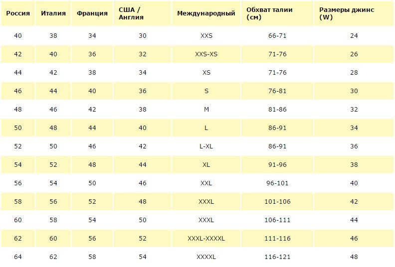 Размеры алиэкспресс на русском обуви