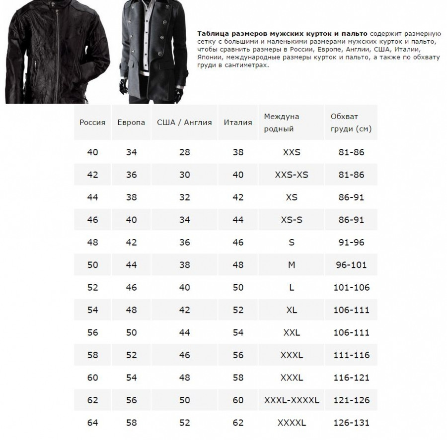 Как узнать размер одежды на алиэкспресс