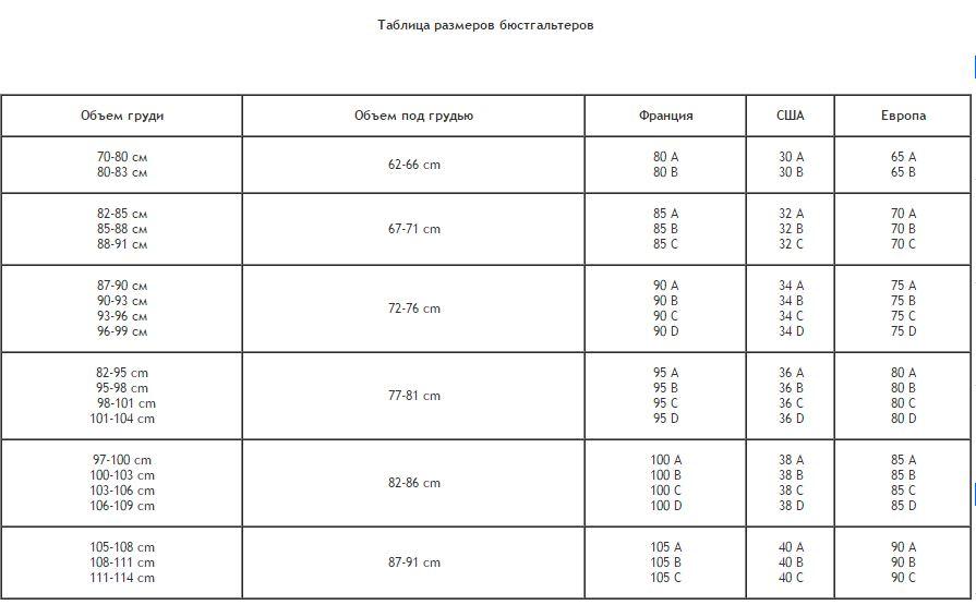 f041463060afe В таком случае правильно определить свой размер лифчика на Aliexpress Вам  поможет следующая таблица, где указано соотношение разных размерных сеток и  их ...