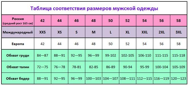 048453fd117 Таблица размеров одежды на Алиэкспресс для мужчин