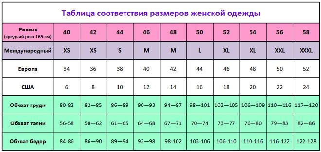 61d70884ec66 Таблица размеров одежды на Алиэкспресс для женщин