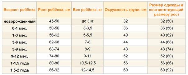 4712665a8e9 Таблица детских размеров одежды на Алиэкспресс