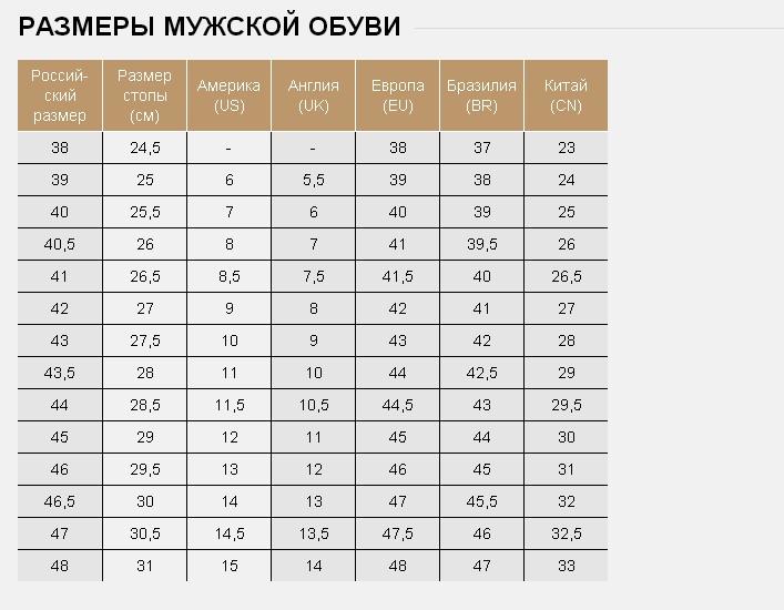 Таблица размеров мужской обуви на Алиэкспресс 8432c43dc80